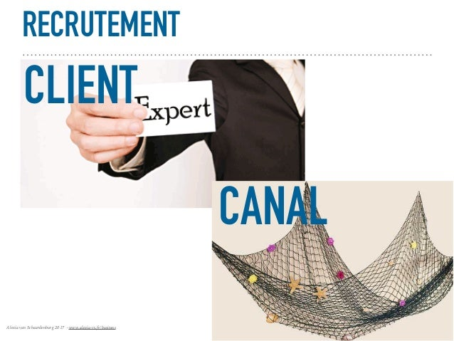 Alexia van Schaardenburg 2017 - www.alexia-vs.fr/business RECRUTEMENT 10 CLIENT CANAL