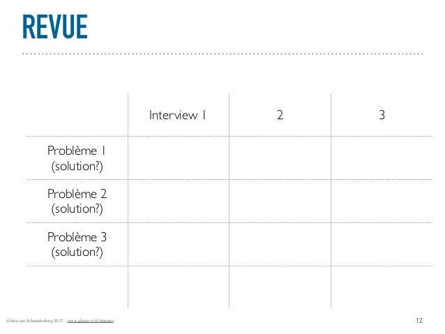 Alexia van Schaardenburg 2017 - www.alexia-vs.fr/business REVUE 12 Interview 1 2 3 Problème 1 (solution?) Problème 2 (solu...
