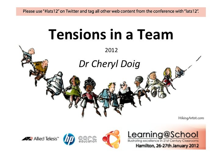 Tensions	  in	  a	  Team	                  2012	         Dr	  Cheryl	  Doig