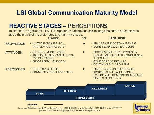 LSI global communication maturity model reactive Slide 2