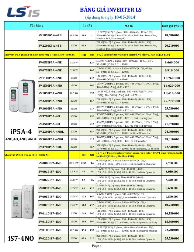 LS Inverter Price List_10 5 2014