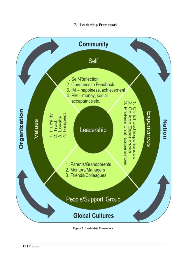 cross cultural leadership style In the light of this, the goals of the present study were to analyse whether and  how expatriate managers adjust their leadership style due to cross‐cultural.
