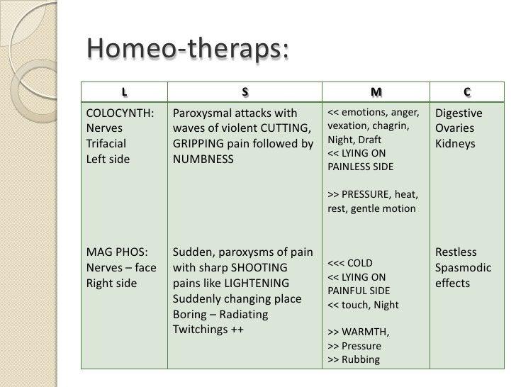 Homeo-theraps:<br />