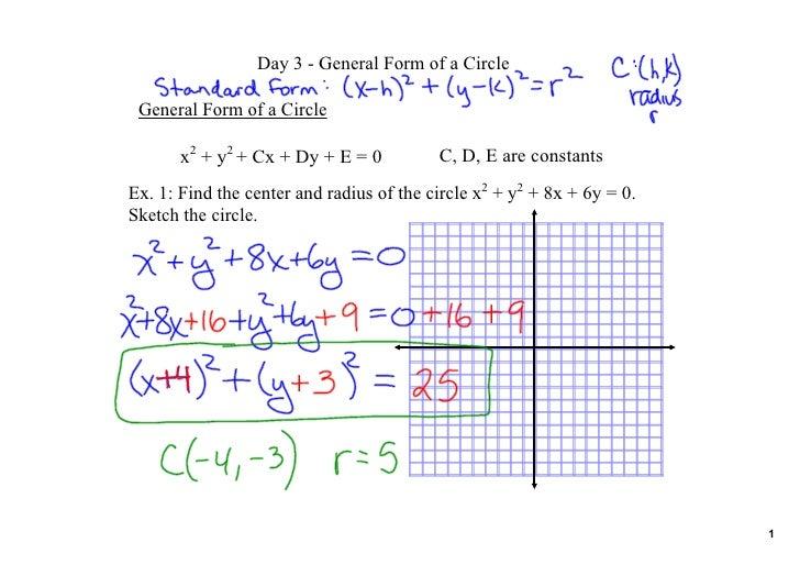Day3GeneralFormofaCircle   GeneralFormofaCircle         x2+y2+Cx+Dy+E=0           C,D,Eareconsta...
