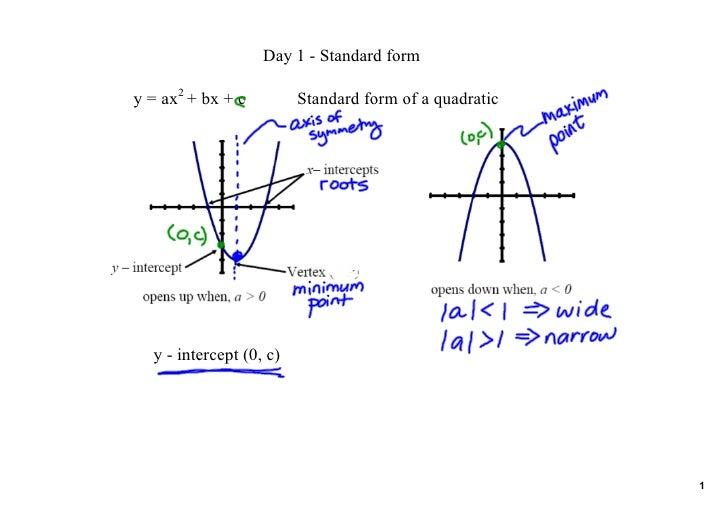 Algebra 2 Notes 3 1