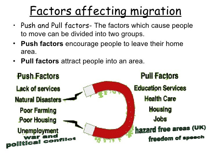 The effects on migration of people