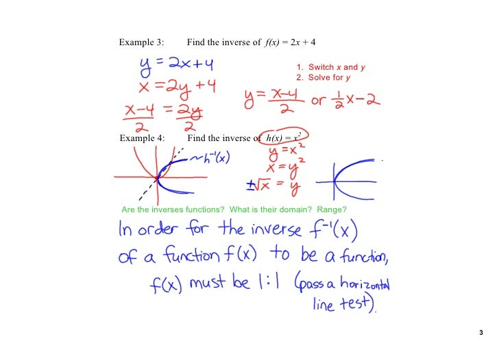 Algebra 2 – Tomorrow's Genius