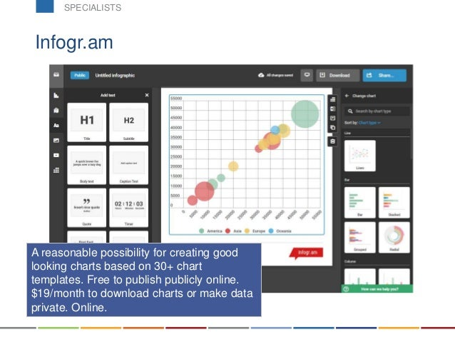 data visualization softwares
