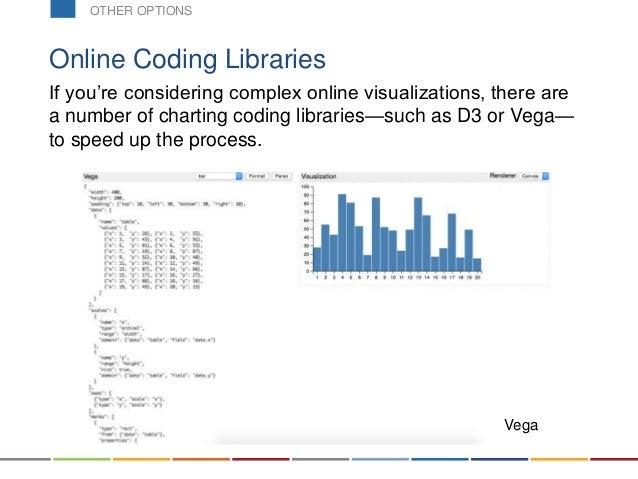 Data Visualization Tools