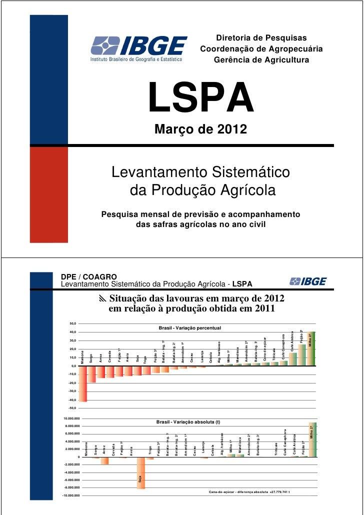 DPE / COAGROLevantamento Sistemático da Produção Agrícola - LSPA                                                          ...