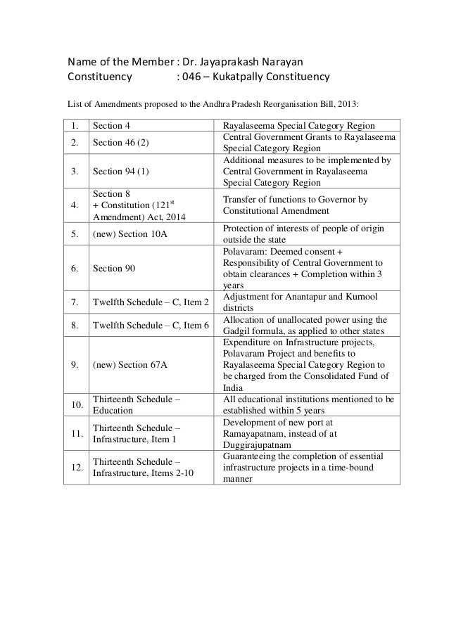 Name of the Member : Dr. Jayaprakash Narayan Constituency : 046 – Kukatpally Constituency List of Amendments proposed to t...