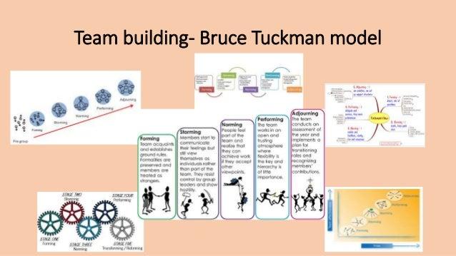 Team building- Bruce Tuckman model