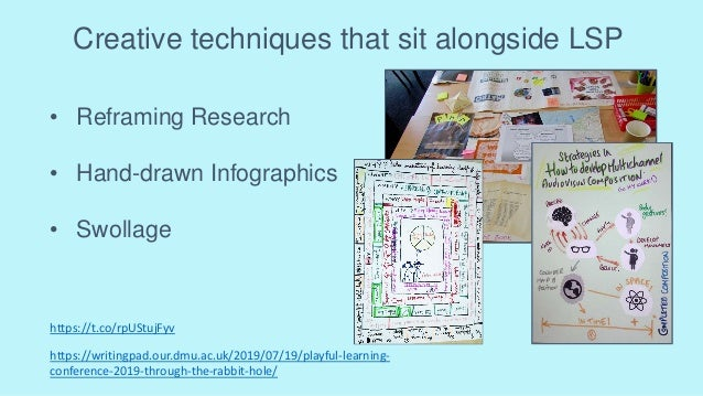 Creative techniques that sit alongside LSP • Reframing Research • Hand-drawn Infographics • Swollage https://t.co/rpUStujF...