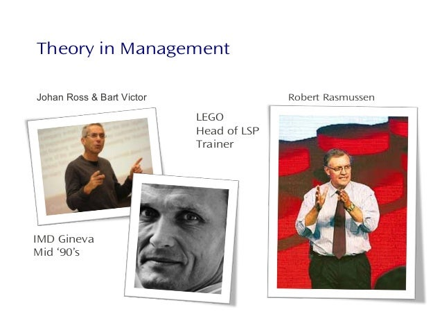 LEGO SERIOUS PLAY: Imagination & Creativity for the Business Slide 3