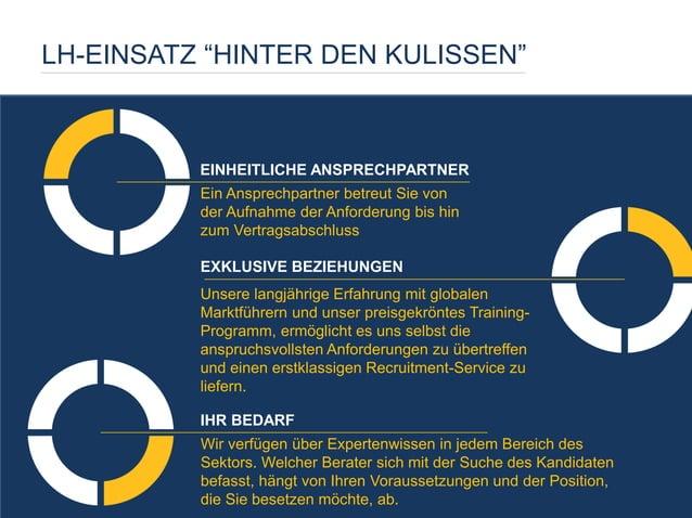 """LH-EINSATZ """"HINTER DEN KULISSEN""""  EINHEITLICHE ANSPRECHPARTNER  Ein Ansprechpartner betreut Sie von der Aufnahme der Anfor..."""