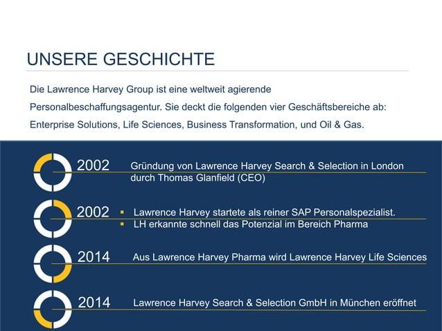 UNSERE GESCHICHTE  Die Lawrence Harvey Group ist eine weltweit agierende Personalbeschaffungsagentur. Sie deckt die folgen...