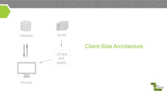 Building Client-side Search Applications with Solr