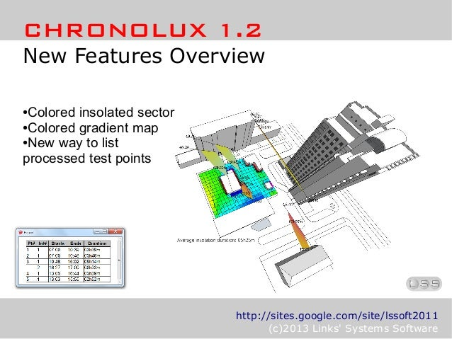 CHRONOLUX 1.2New Features Overview●Colored insolated sector●Colored gradient map●New way to listprocessed test pointshttp:...