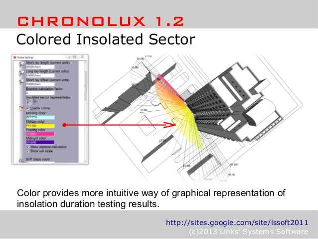 Lss chronolux 1.2 features overview Slide 2