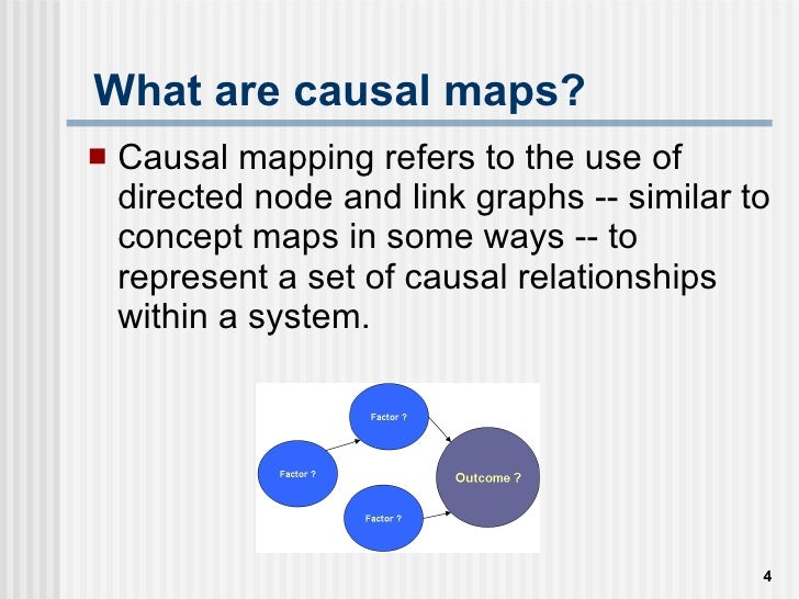 Lesson 13 describe purpose and characteristics of causal maps 4 what are causal maps ccuart Gallery