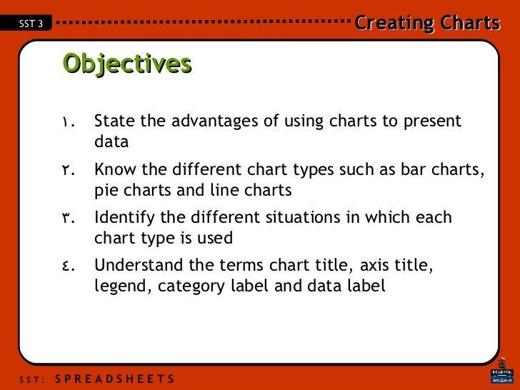Objectives <ul><li>State the advantages of using charts to present data </li></ul><ul><li>Know the different chart types s...