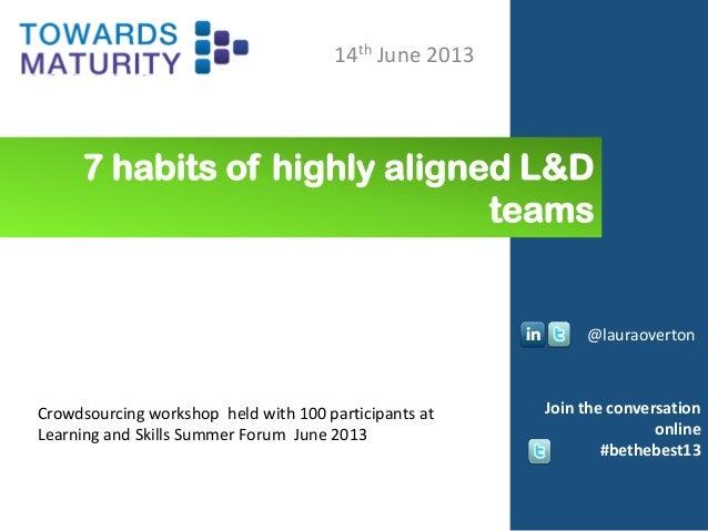 7 habits of highly aligned L&Dteams14th June 2013@lauraovertonJoin the conversationonline#bethebest13Crowdsourcing worksho...