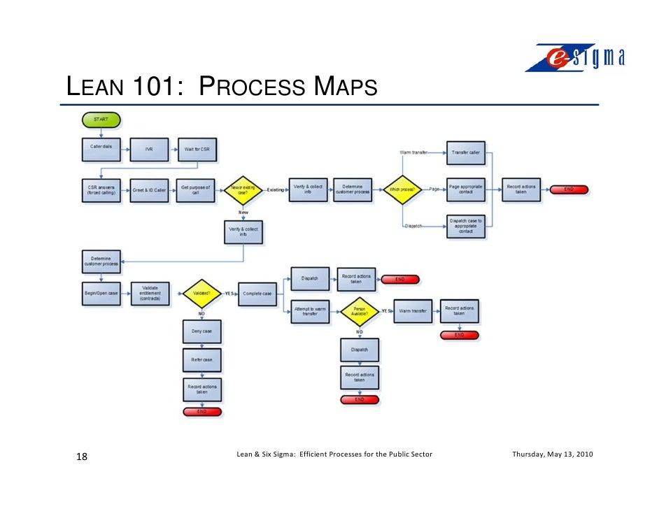 Lean Six Sigma Webinar Efficient Processes For The Public Sector