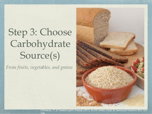 Step 5: Use Recipe Analysis Software Review the nutritional adequacy of the recipe  O'Flaherty, T., K. Santoro and S. Pent...