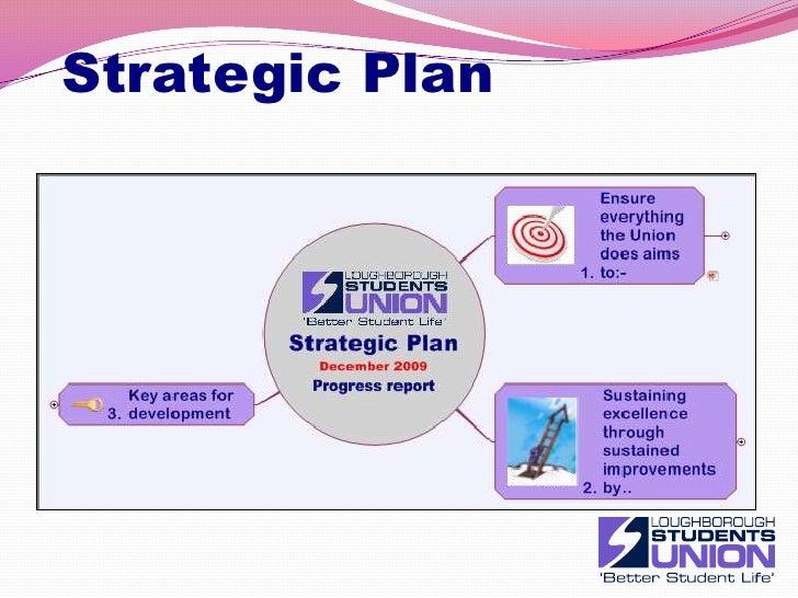 Strategic Plan<br />1<br />