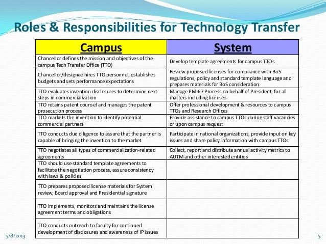 technology due diligence template - lsu system technolgy transfer history activity oppty