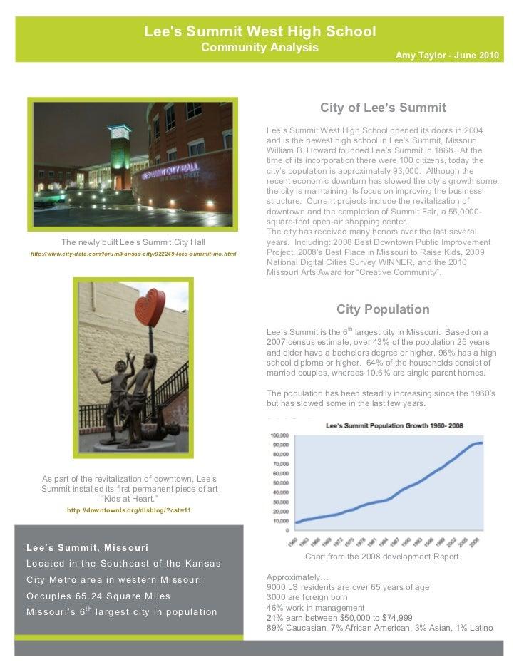 Lees Summit West High School                                                          Community Analysis                  ...