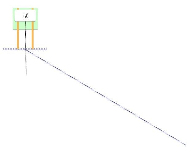 JR目黒駅の階段の角度:28度 ヒップ:88cm (例) ひざ上32.4cmより短いとアウト