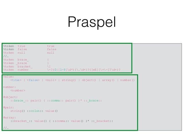 Praspel public function testJsonExhaustively() { $compiler = HoaCompilerLlkLlk::load( new HoaFileRead(__DIR__ . DS . 'Json...