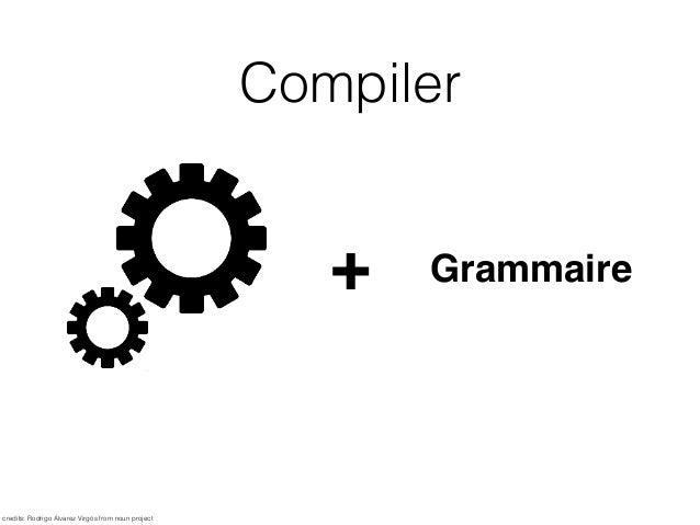Compiler Grammaire + = Lexèmes (tokens) Règles