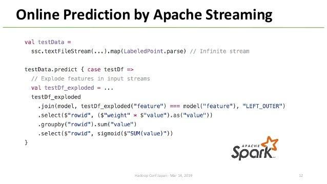 Online Prediction by Apache Streaming 12Hadoop Conf Japan - Mar 14, 2019