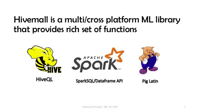 7 HiveQL SparkSQL/Dataframe API Pig Latin Hivemall is a multi/cross platform ML library that provides rich set of function...