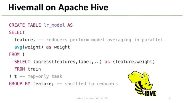 Hivemall on Apache Hive 8Hadoop Conf Japan - Mar 14, 2019