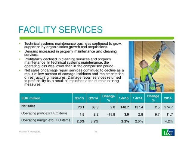 FACILITY SERVICES Technical systems maintenance business continued to grow, supported by organic sales growth and acquisit...