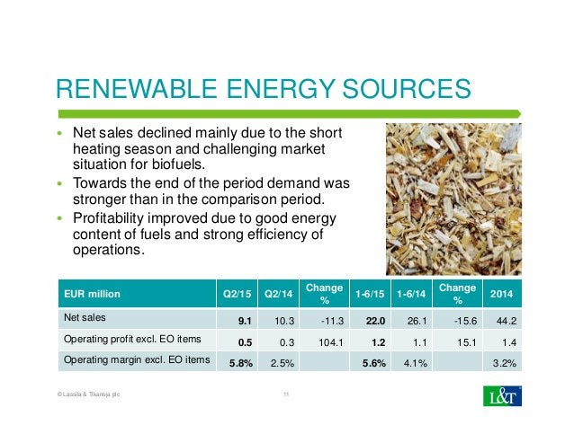 RENEWABLE ENERGY SOURCES Net sales declined mainly due to the short heating season and challenging market situation for bi...