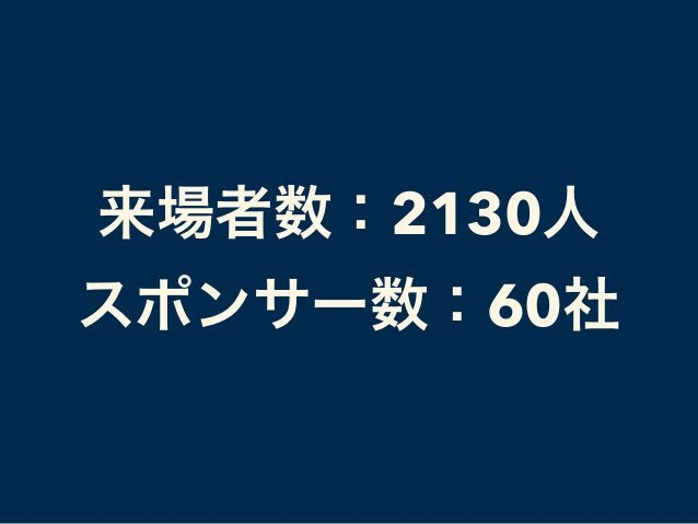 来場者数:2130人 スポンサー数:60社