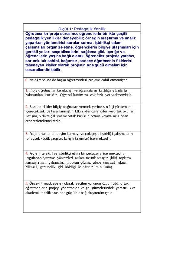 Ölçüt 1: Pedagojik Yenilik Öğretmenler proje süresince öğrencilerle birlikte çeşitli pedagojik yenilikler deneyebilir; örn...