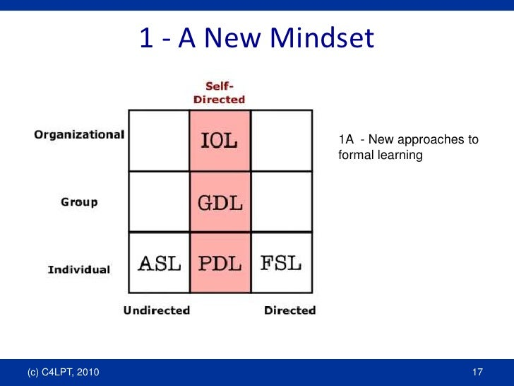1 - A New Mindset<br />1A  - New approaches to formal learning<br />(c) C4LPT, 2010<br />17<br />