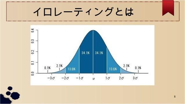がり勉LT20140111