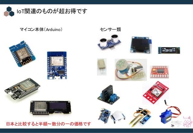 © 2016 Startia, Inc. All Rights Reserved. IoT関連のものが超お得です マイコン本体(Arduino) センサー類 日本と比較すると半額~数分の一の価格です