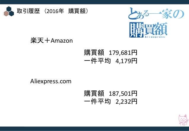 © 2016 Startia, Inc. All Rights Reserved. 取引履歴 (2016年 購買額) 楽天+Amazon Aliexpress.com 購買額 179,681円 一件平均 4,179円 購買額 187,501円 ...