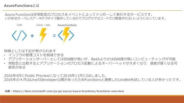 azure functionsとcsx Slide 3