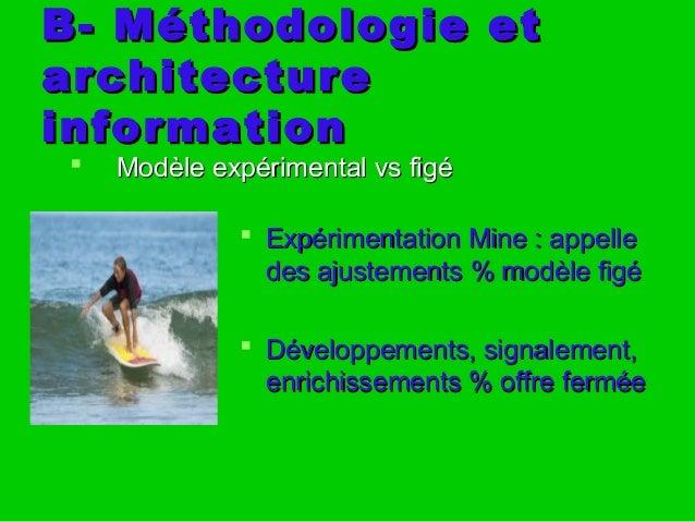 B- Méthodologie etB- Méthodologie et architecturearchitecture informationinformation  Modèle expérimental vs figéModèle e...
