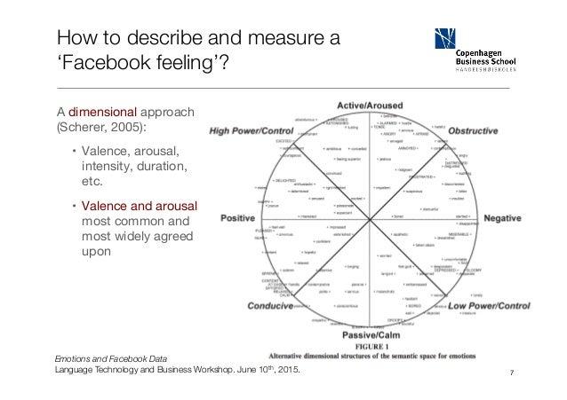 Emotions of Facebook Data