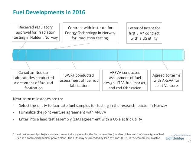 Lightbridge presentation 27 fuel developments in 2016 27 letter of intent spiritdancerdesigns Images