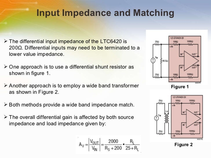 LTC6420 - Dual Matched 1 8GHz Differential Amplifiers / ADC Drivers